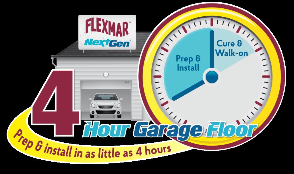 Flexmar NextGen 4 hour garage floor